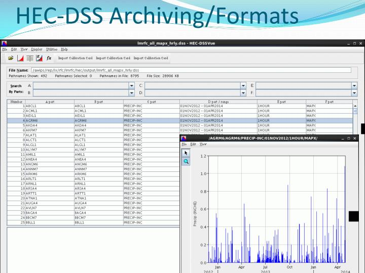 HEC-DSS Archiving/Formats