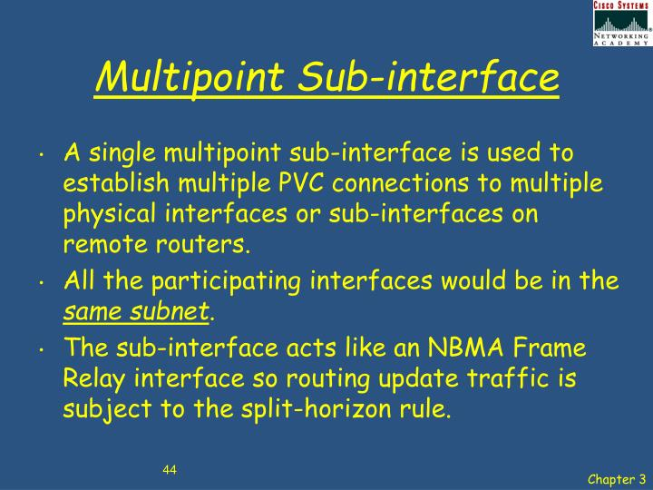 Multipoint Sub-interface