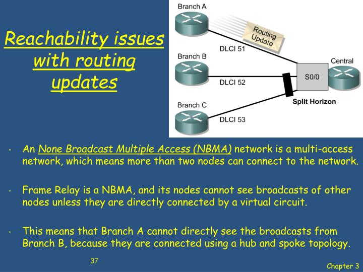 Reachability issues with routing updates