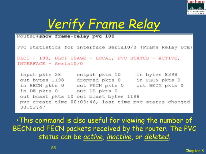 Verify Frame Relay