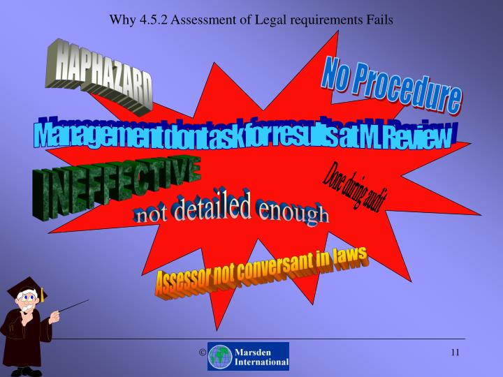 Why 4.5.2 Assessment of Legal requirements Fails