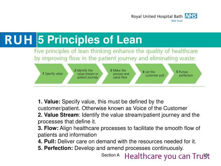 5 Principles of Lean
