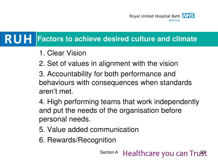 Factors to achieve desired culture and climate
