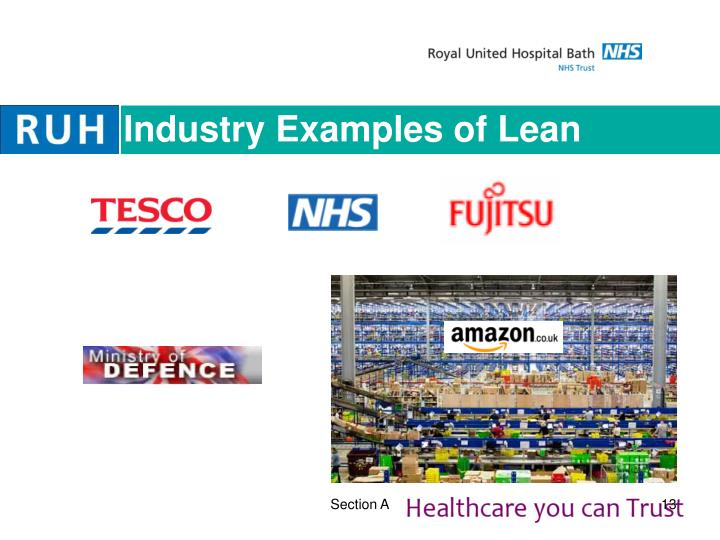 Industry Examples of Lean