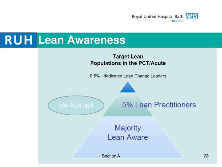 Lean Awareness