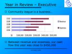 year in review executive