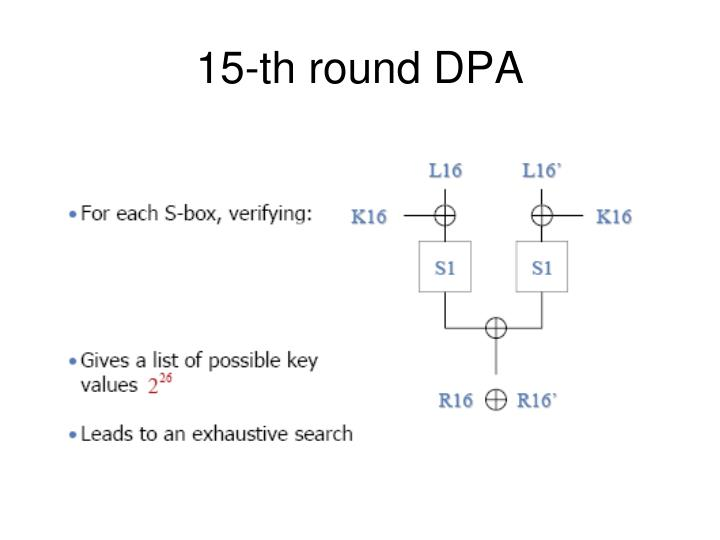 15-th round DPA
