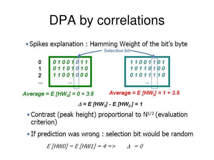 DPA by correlations