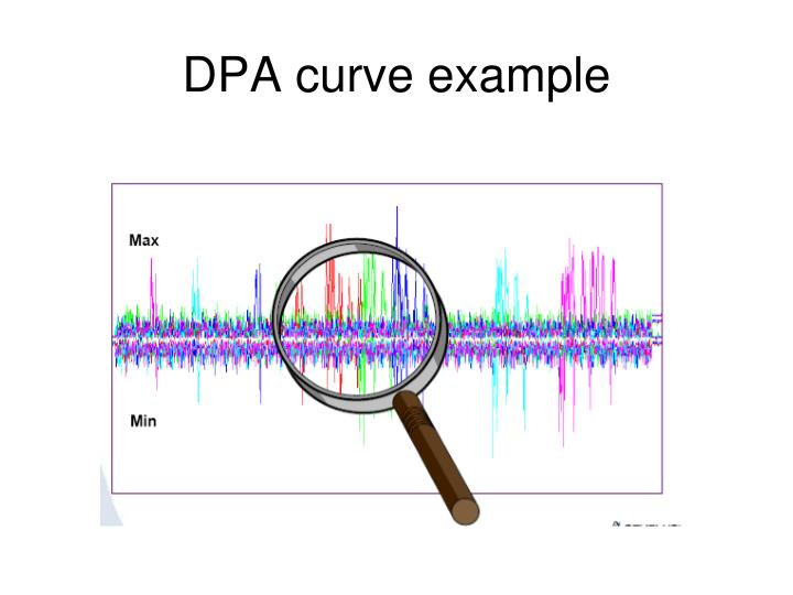 DPA curve example