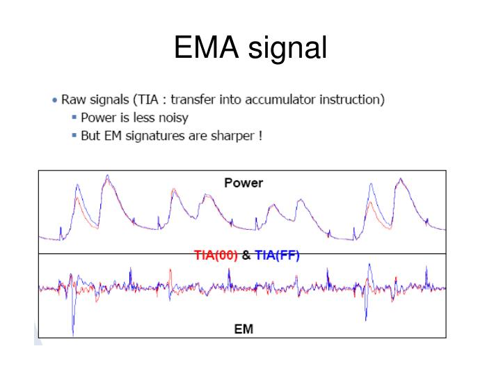 EMA signal