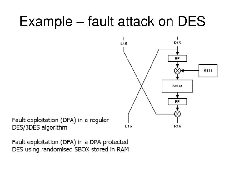 Example – fault attack on DES