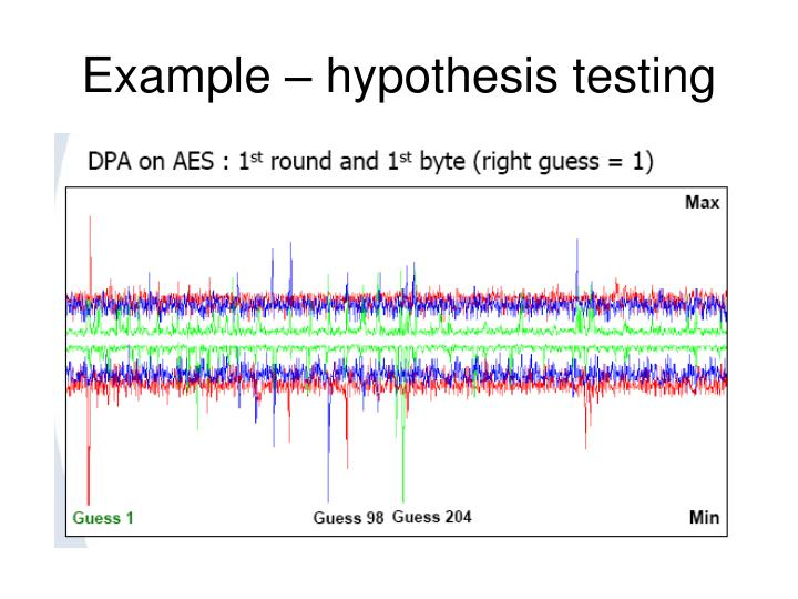 Example – hypothesis testing