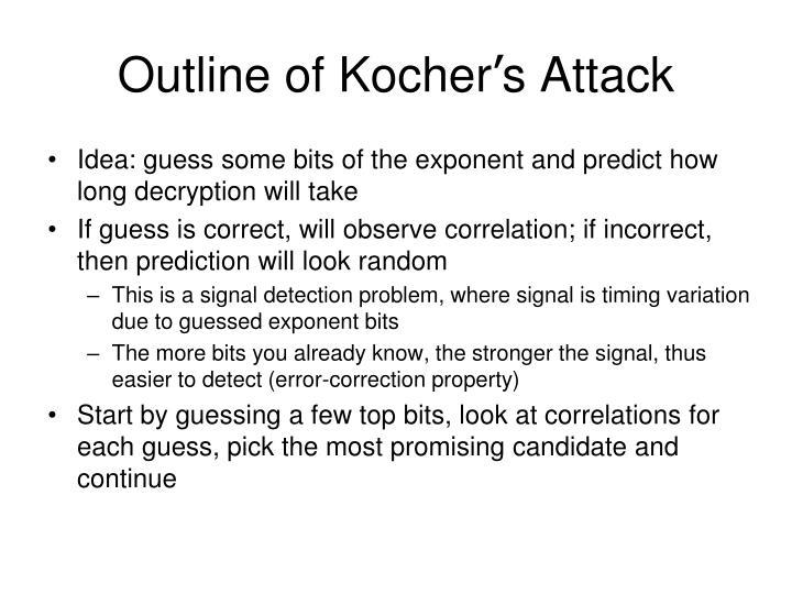 Outline of Kocher