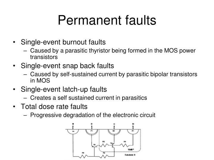 Permanent faults