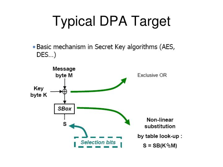 Typical DPA Target