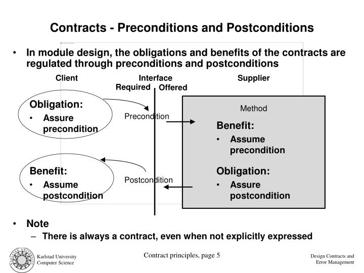 obligations and contracts art 132401357 The new revenue recognition standard creates a completely new accounting model for the core activity of every organization: the generation of the resources needed to carry out its mission this article focuses on the key considerations for nfps under the new revenue recognition standard and the critical implications for their cpas.