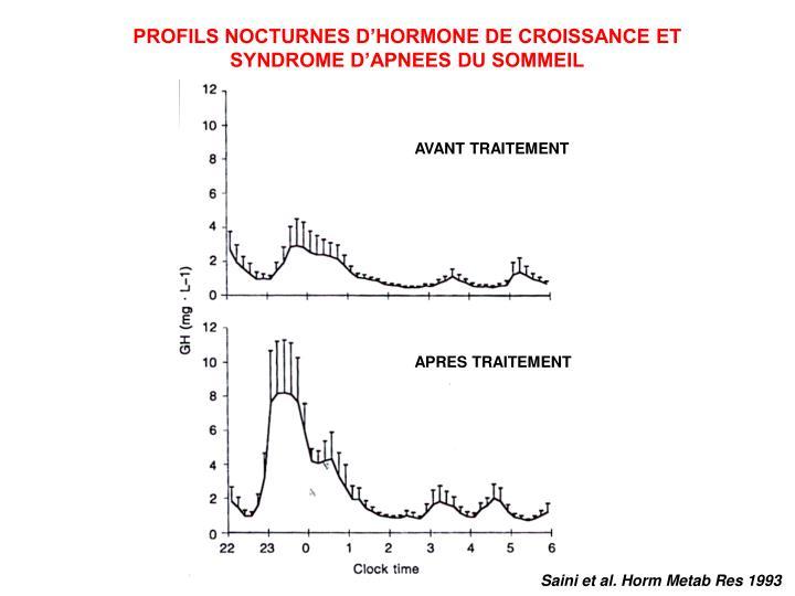 PROFILS NOCTURNES D'HORMONE DE CROISSANCE ET SYNDROME D'APNEES DU SOMMEIL