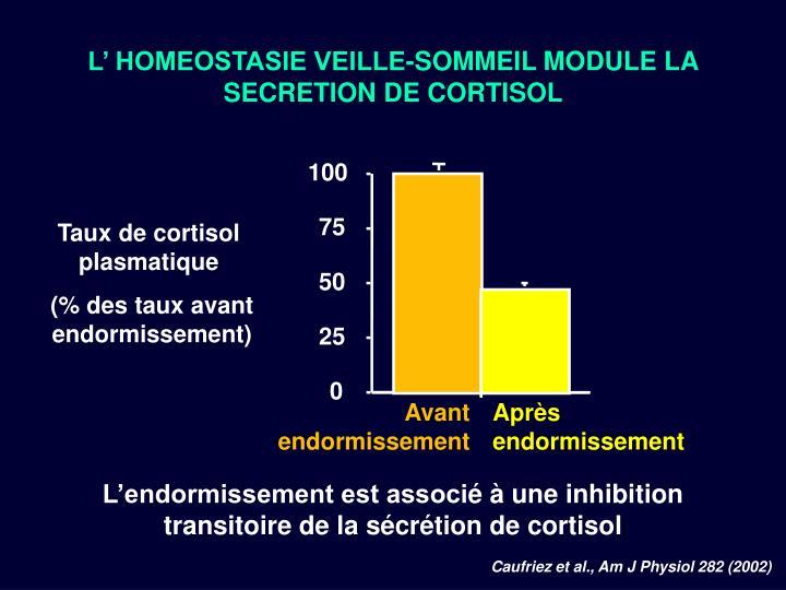 L' HOMEOSTASIE VEILLE-SOMMEIL MODULE LA