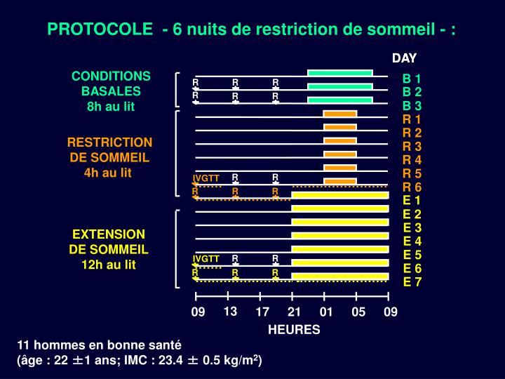 PROTOCOLE  - 6 nuits de restriction de sommeil - :