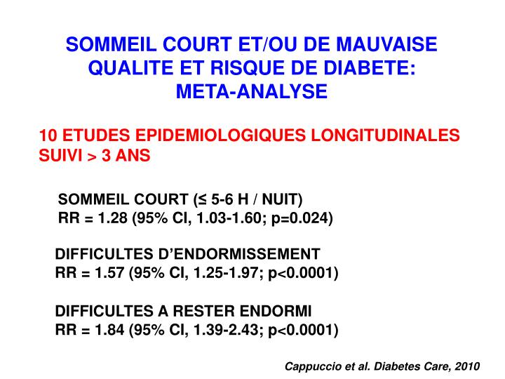 SOMMEIL COURT ET/OU DE MAUVAISE QUALITE ET RISQUE DE DIABETE: