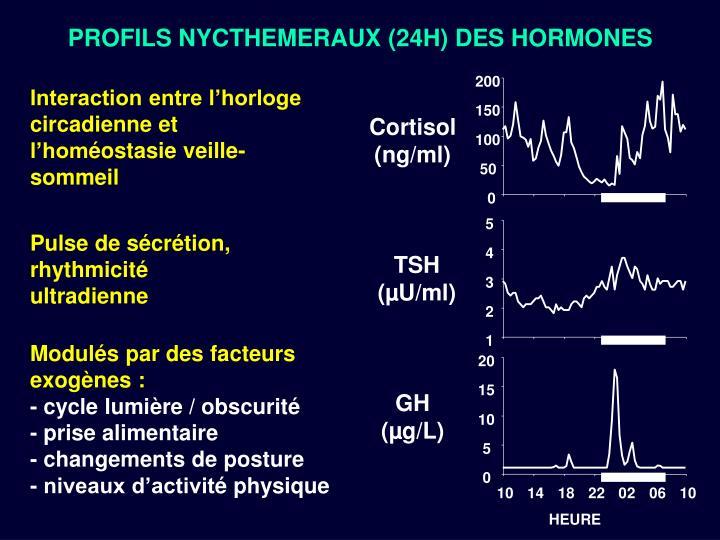 PROFILS NYCTHEMERAUX (24H) DES HORMONES