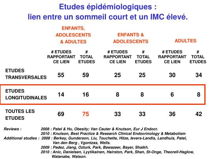 Etudes épidémiologiques :