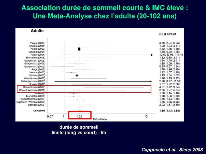 Association durée de sommeil courte & IMC