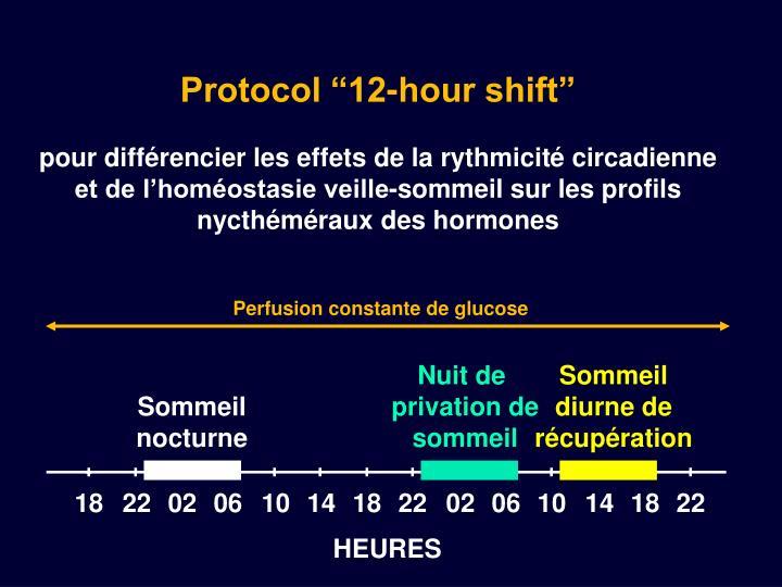 Perfusion constante de glucose