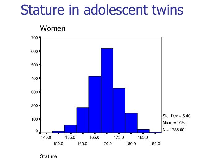 Stature in adolescent twins