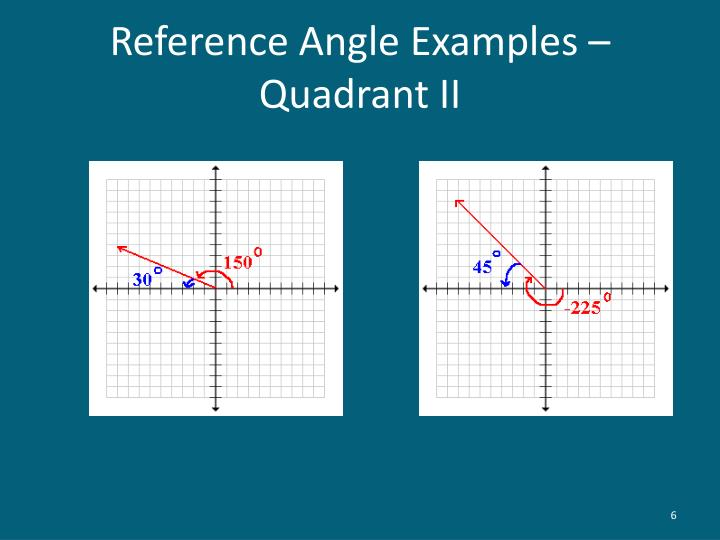 Reference Angle Examples – Quadrant II