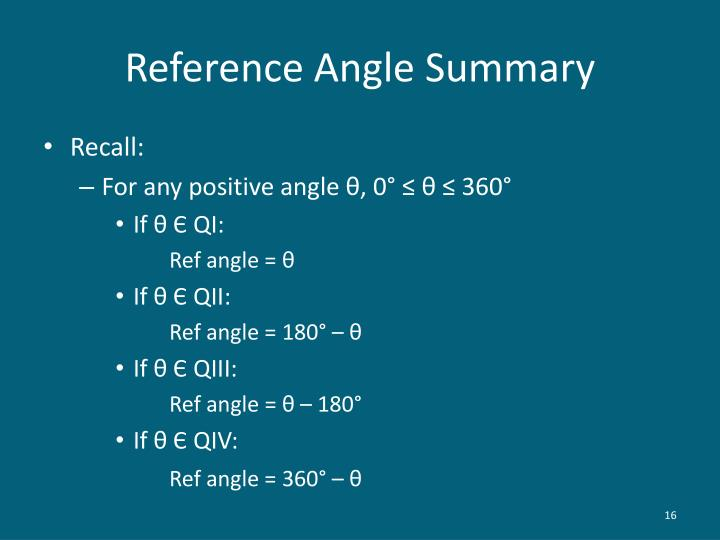 Reference Angle Summary