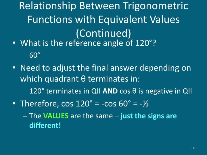 Relationship Between Trigonometric Functions with Equivalent Values (Continued)