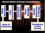 marxist model of social transformation