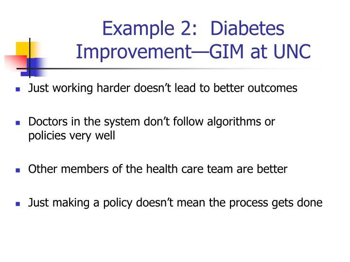 Example 2:  Diabetes Improvement—GIM at UNC