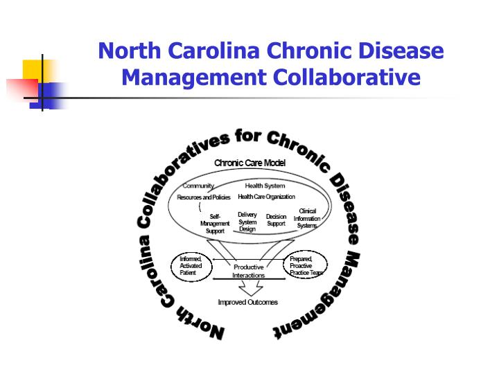North Carolina Chronic Disease Management Collaborative