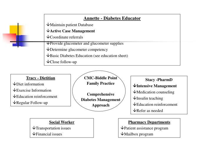 Annette - Diabetes Educator