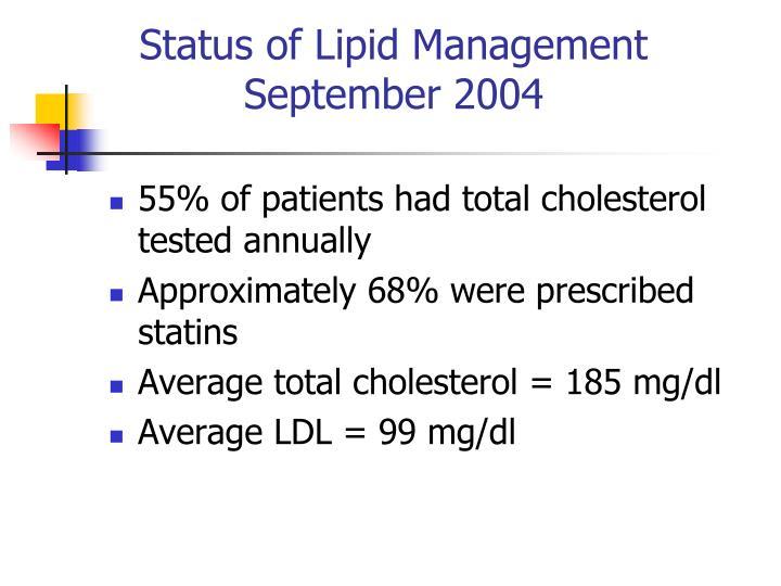 Status of Lipid Management