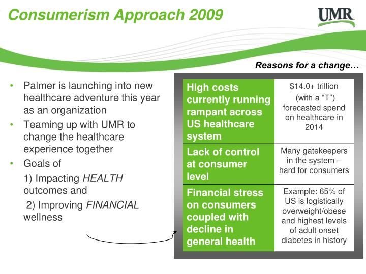 Consumerism Approach 2009