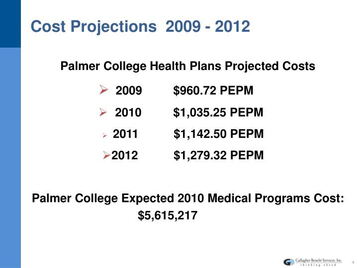 Cost Projections  2009 - 2012