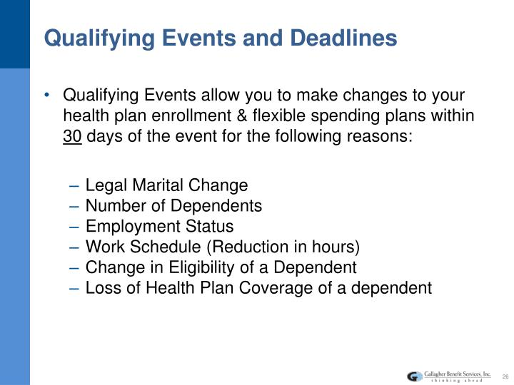 Qualifying Events and Deadlines