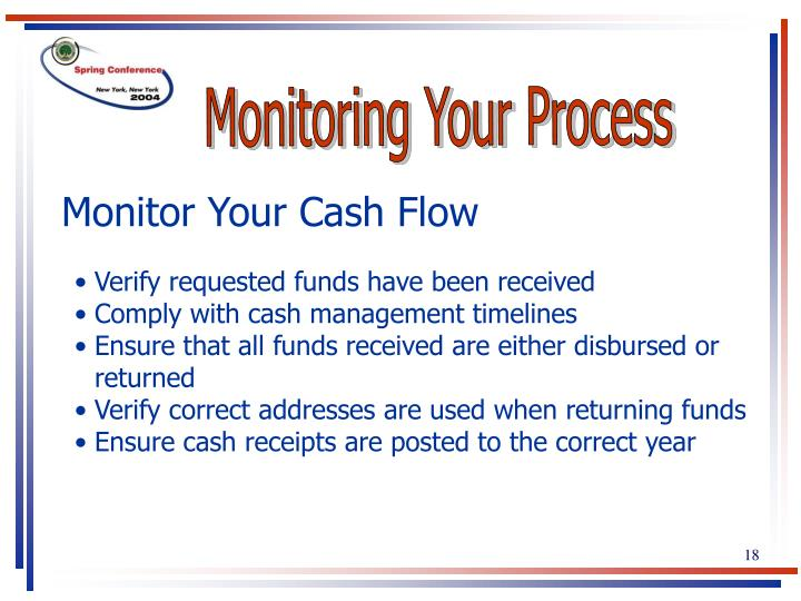 Monitoring Your Process