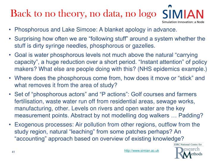 Back to no theory, no data, no logo