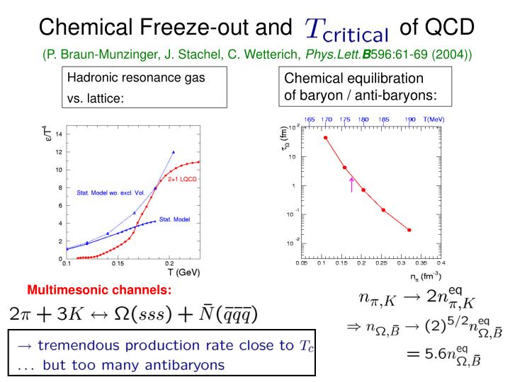 Chemical Freeze-out and                 of QCD