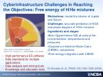 cyberinfrastructure challenges in reaching the objectives free energy of h he mixtures
