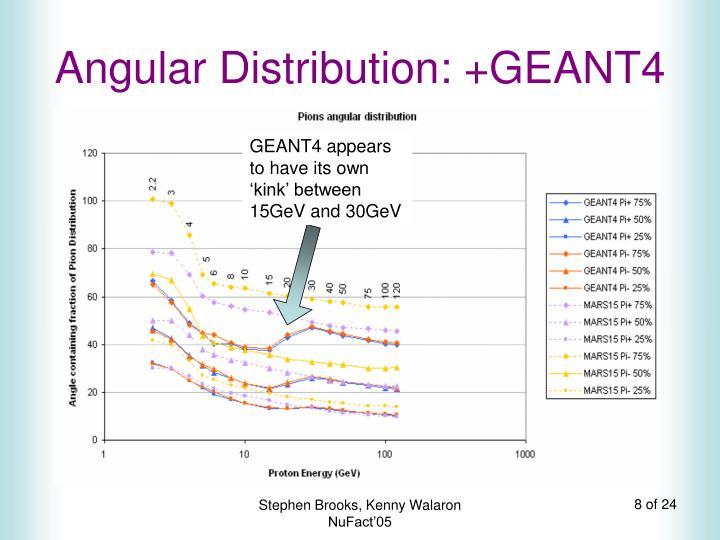Angular Distribution: +GEANT4
