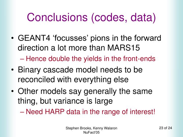 Conclusions (codes, data)