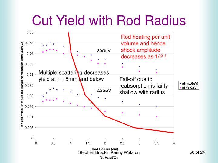 Cut Yield with Rod Radius