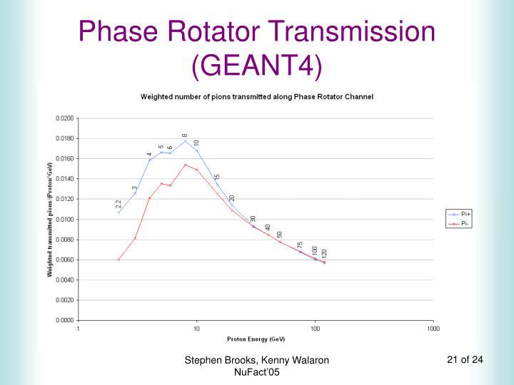 Phase Rotator Transmission (GEANT4)