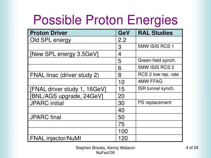 Possible Proton Energies