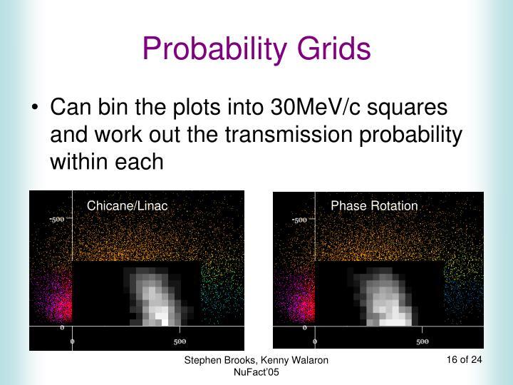Probability Grids